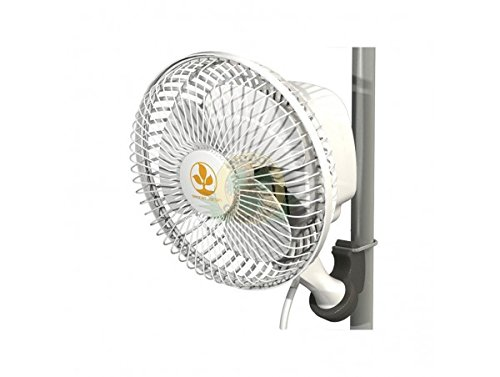 / Lüfter Clip 15cm 16W Secret Jardin (Monkey Fan MF16)